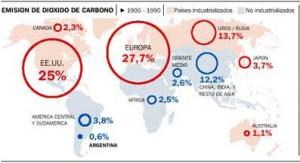 Emisiones país